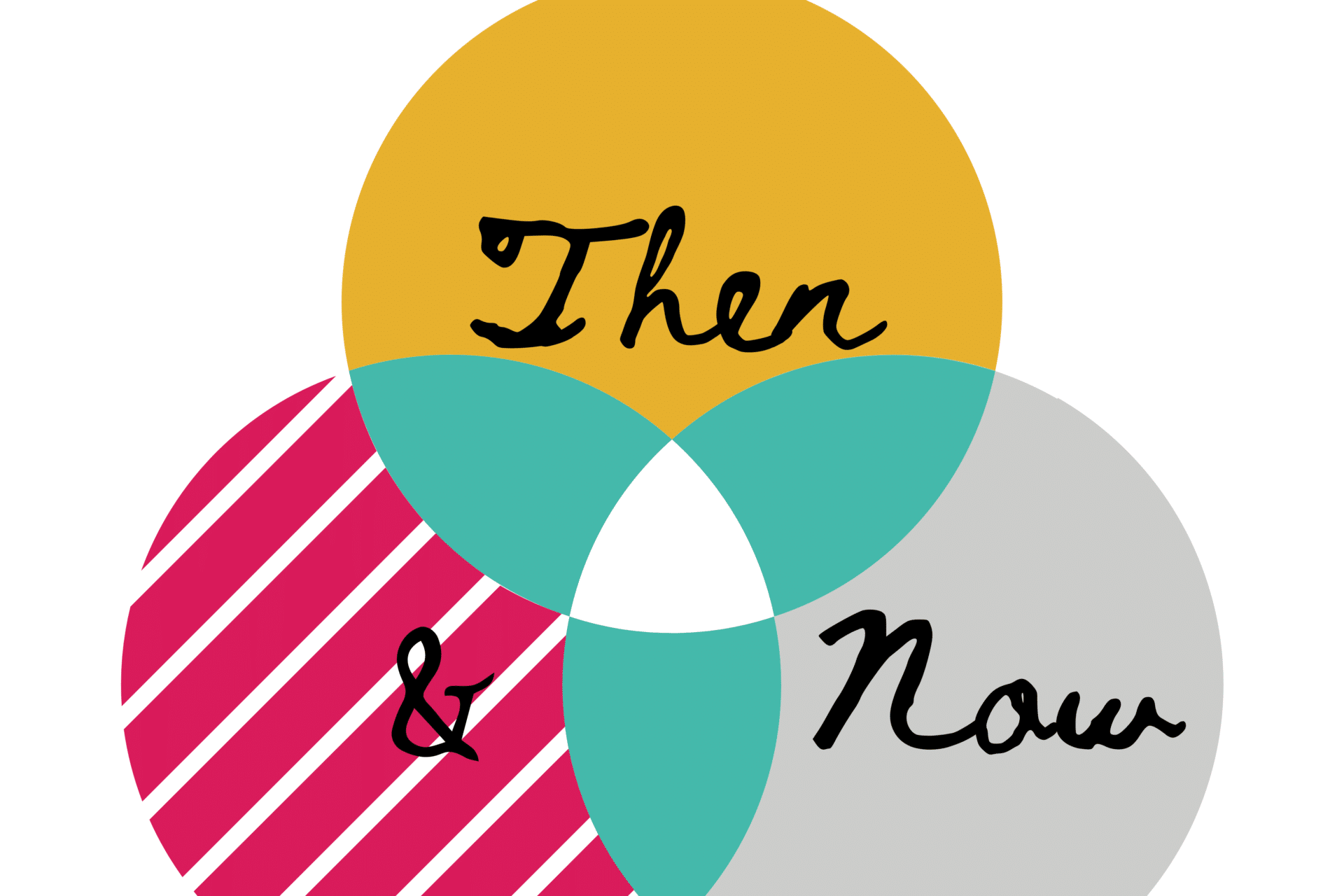 Then & Now show image